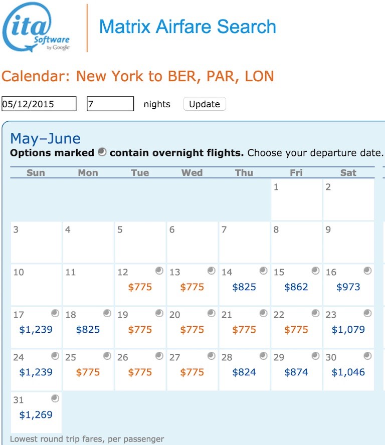 How To Book Low Fares - Tuesday/Wednesday Fares